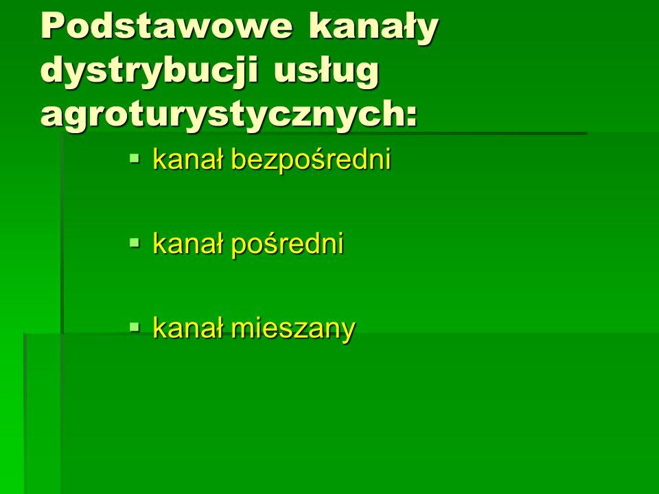 Podstawowe kanały dystrybucji usług agroturystycznych: