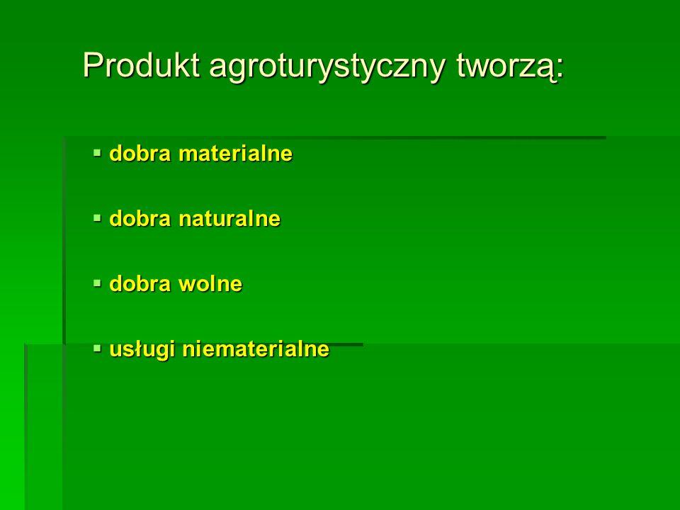 Produkt agroturystyczny tworzą: