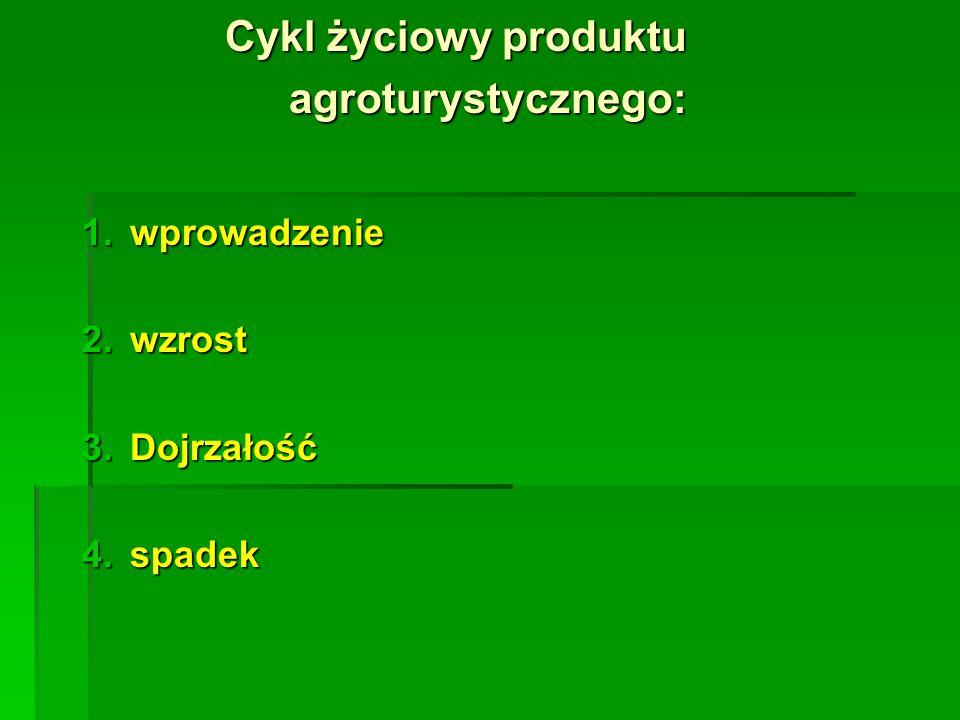 Cykl życiowy produktu agroturystycznego: