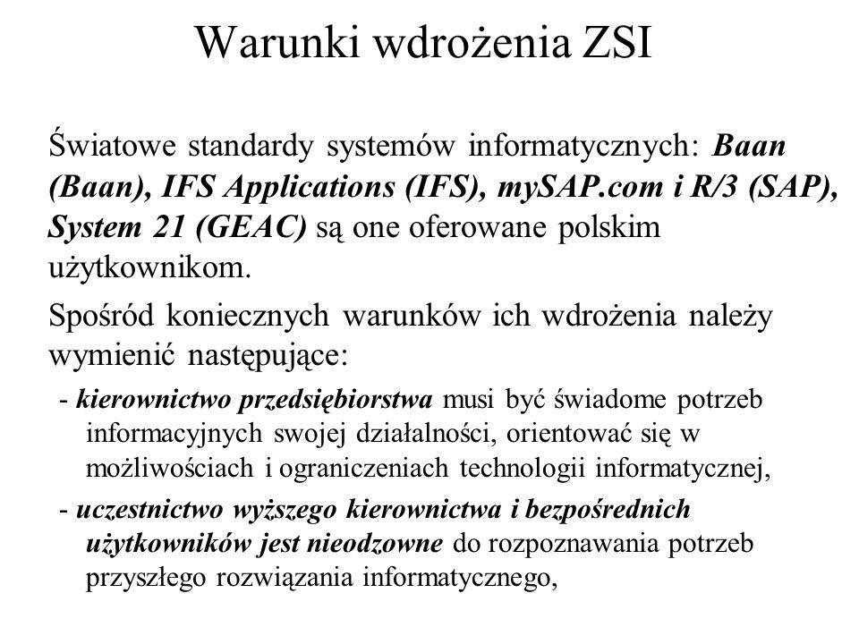 Warunki wdrożenia ZSI