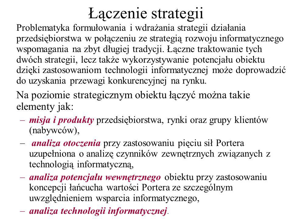 Łączenie strategii
