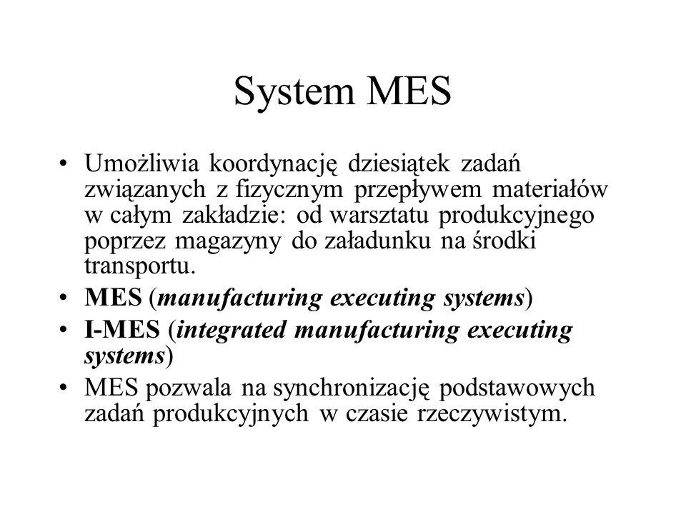 System MES