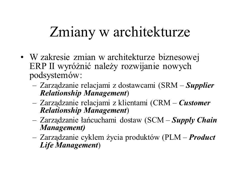Zmiany w architekturze