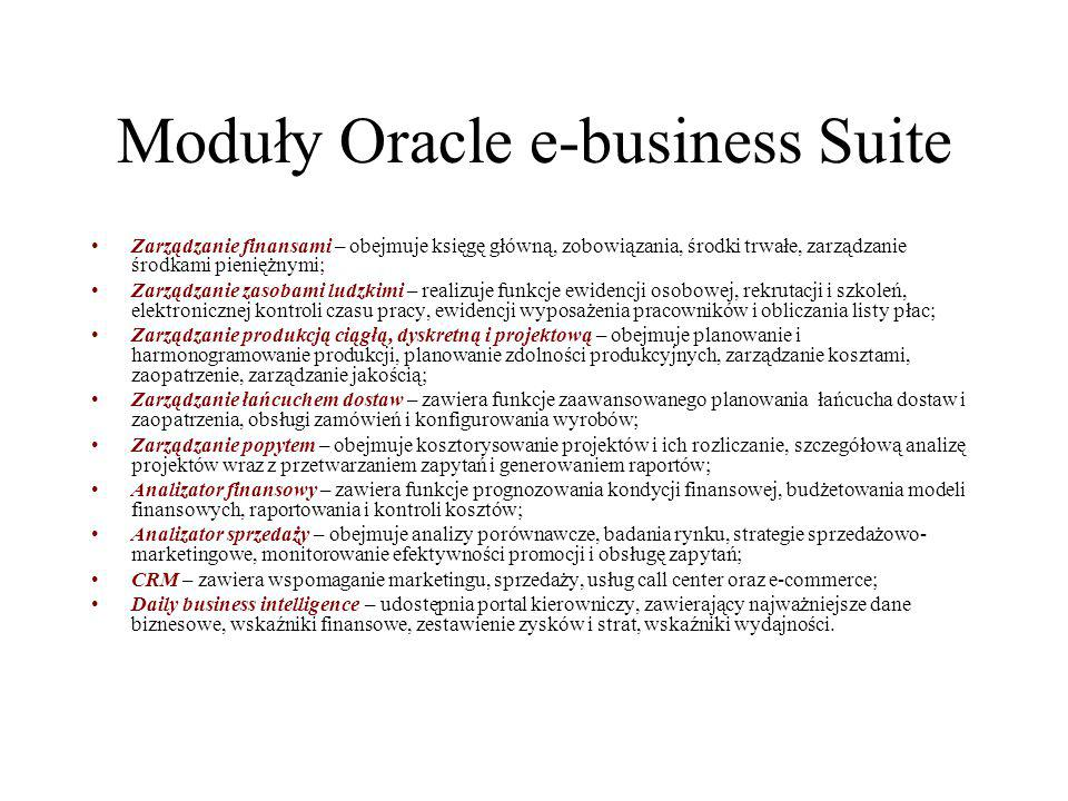 Moduły Oracle e-business Suite