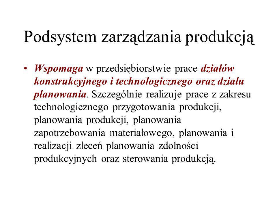 Podsystem zarządzania produkcją