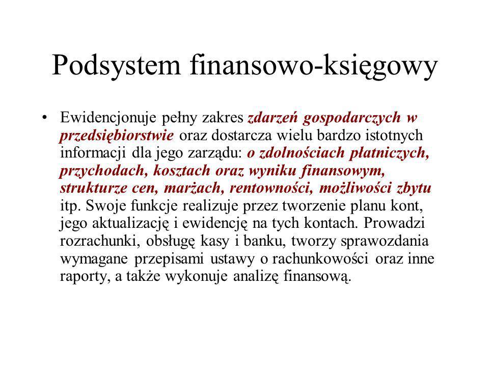 Podsystem finansowo-księgowy