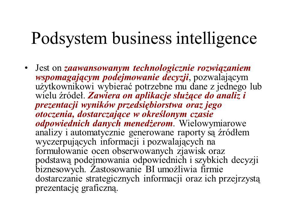 Podsystem business intelligence