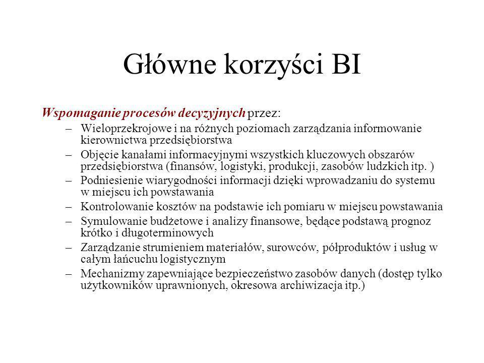 Główne korzyści BI Wspomaganie procesów decyzyjnych przez: