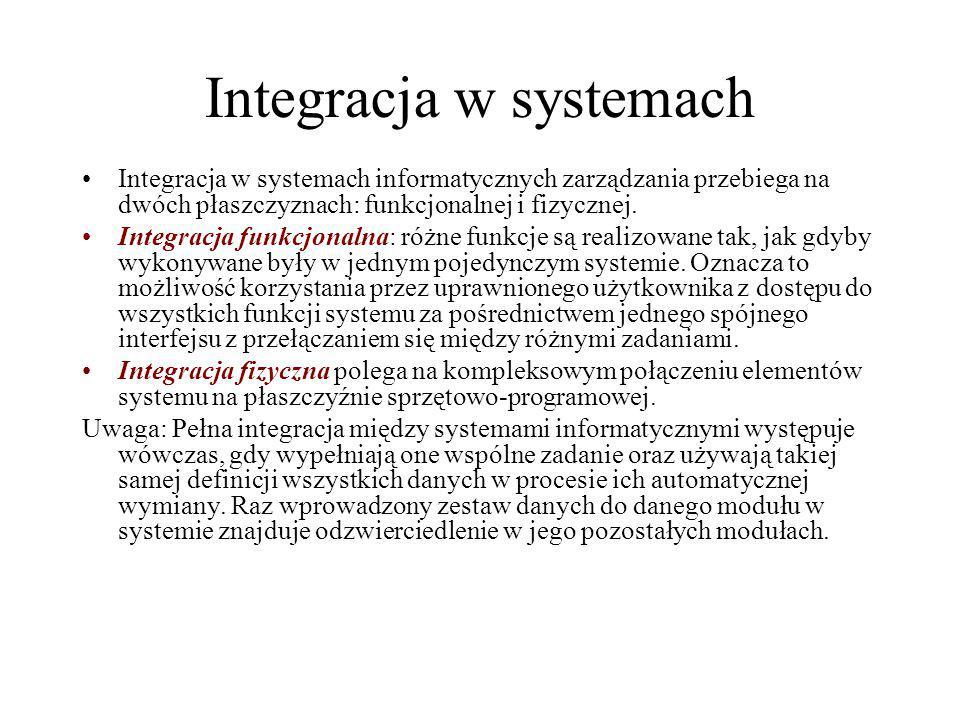 Integracja w systemach