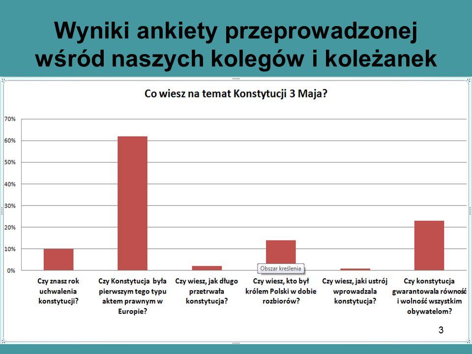 Wyniki ankiety przeprowadzonej wśród naszych kolegów i koleżanek
