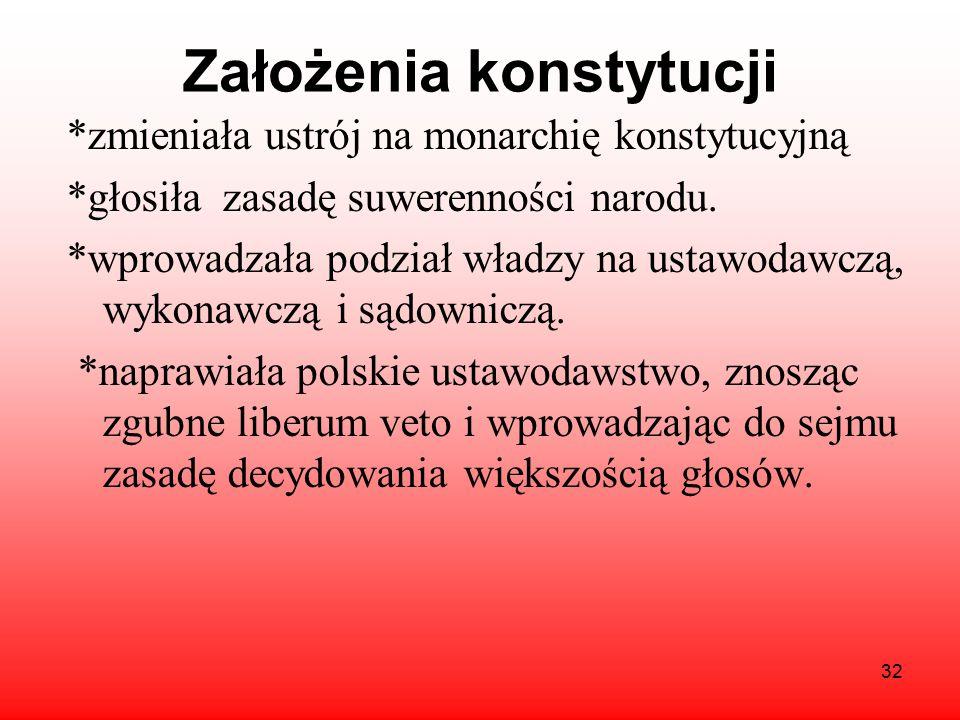 Założenia konstytucji