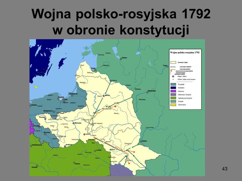 Wojna polsko-rosyjska 1792 w obronie konstytucji