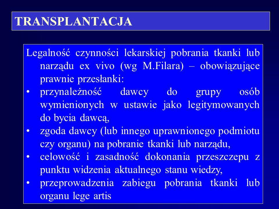 TRANSPLANTACJA Legalność czynności lekarskiej pobrania tkanki lub narządu ex vivo (wg M.Filara) – obowiązujące prawnie przesłanki: