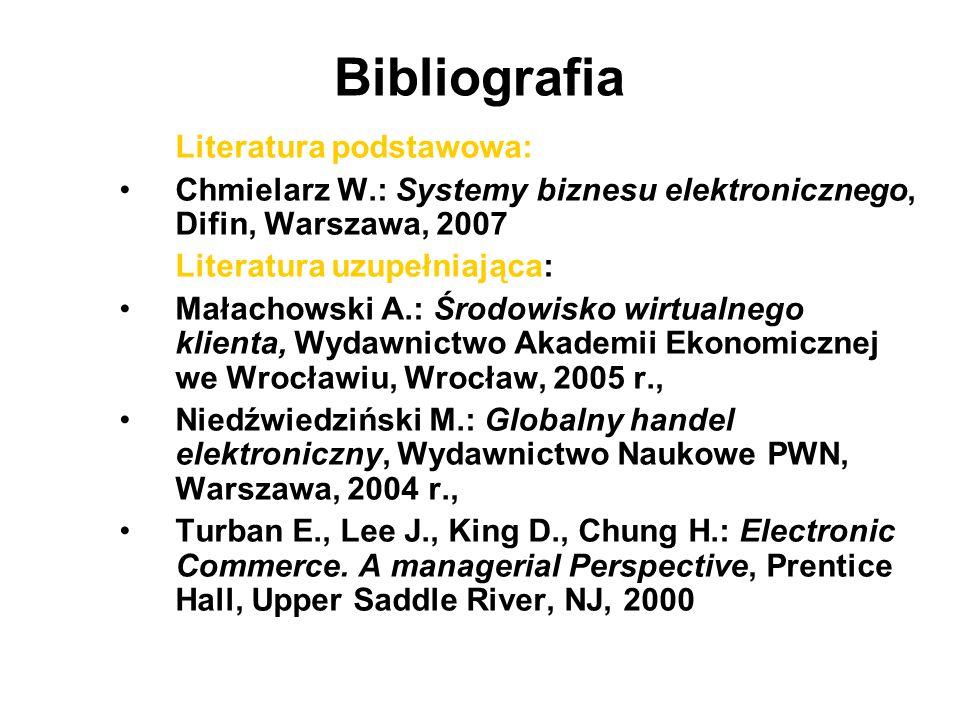 Bibliografia Literatura podstawowa: