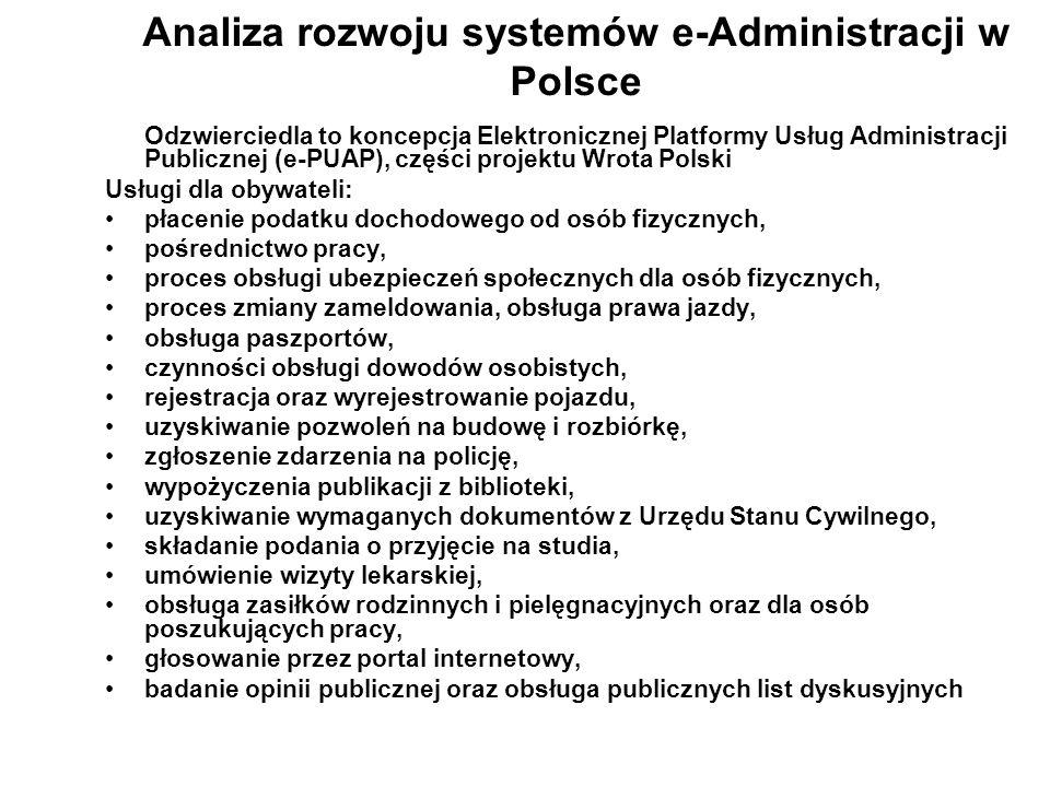 Analiza rozwoju systemów e-Administracji w Polsce