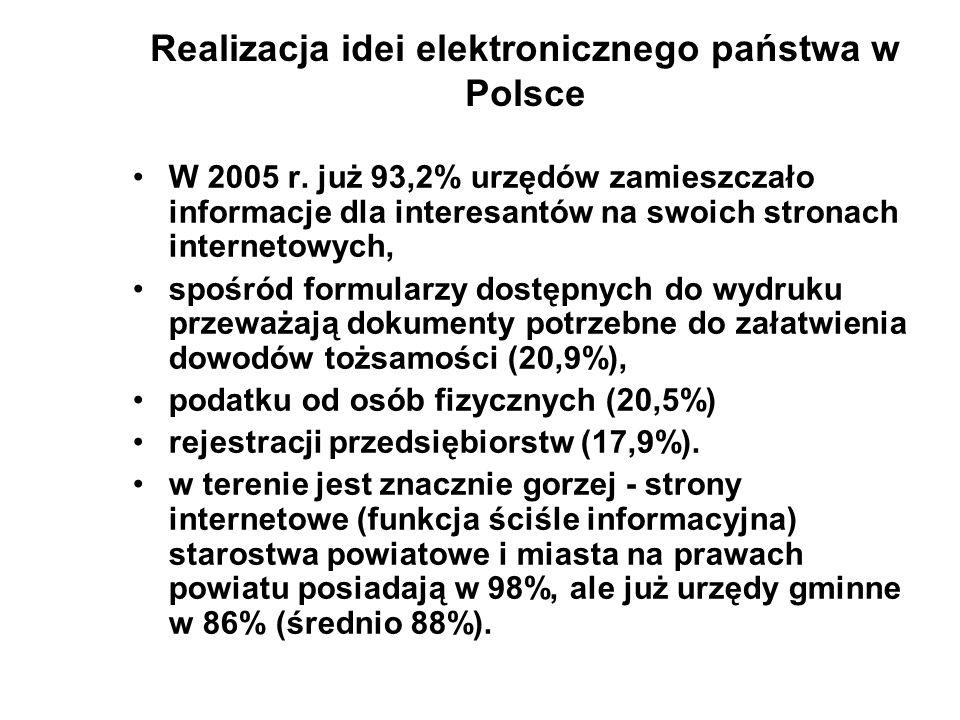 Realizacja idei elektronicznego państwa w Polsce
