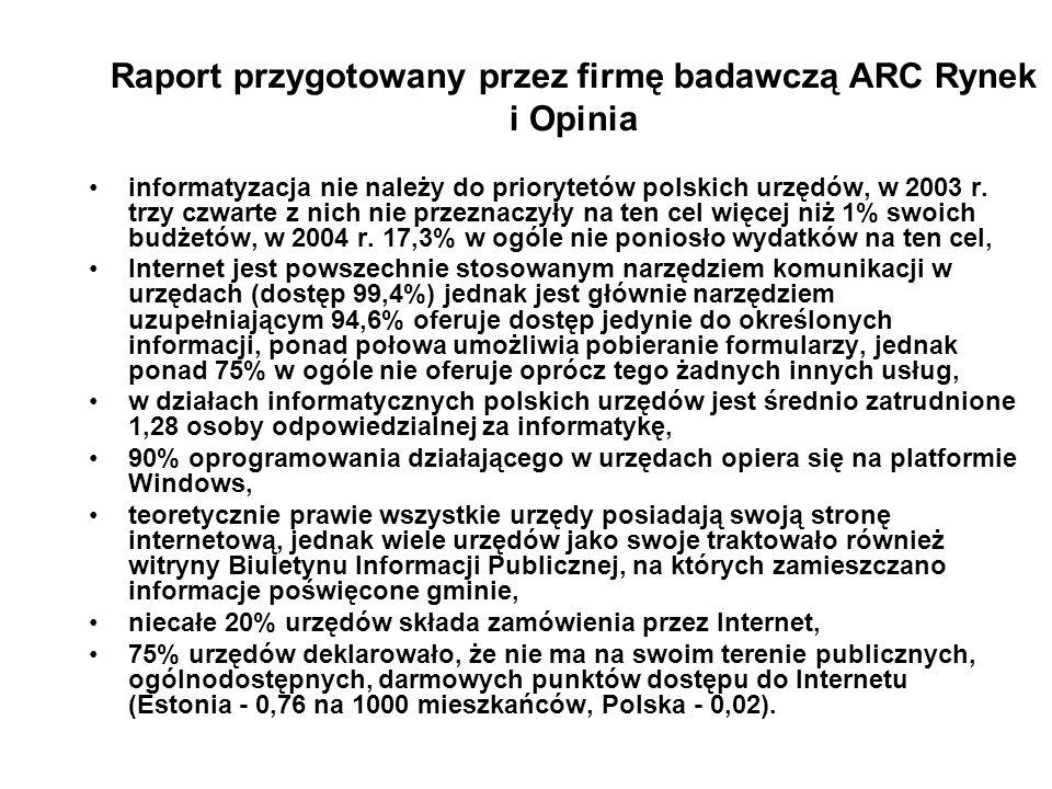 Raport przygotowany przez firmę badawczą ARC Rynek i Opinia