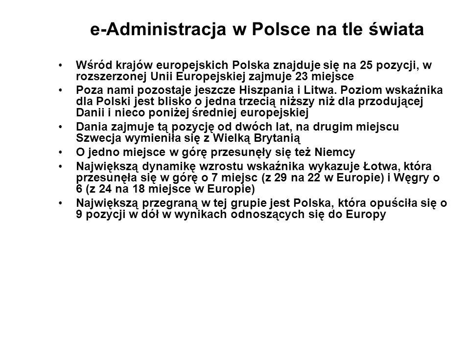 e-Administracja w Polsce na tle świata