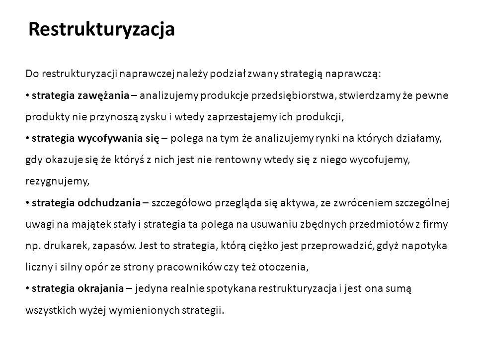 Restrukturyzacja Do restrukturyzacji naprawczej należy podział zwany strategią naprawczą: