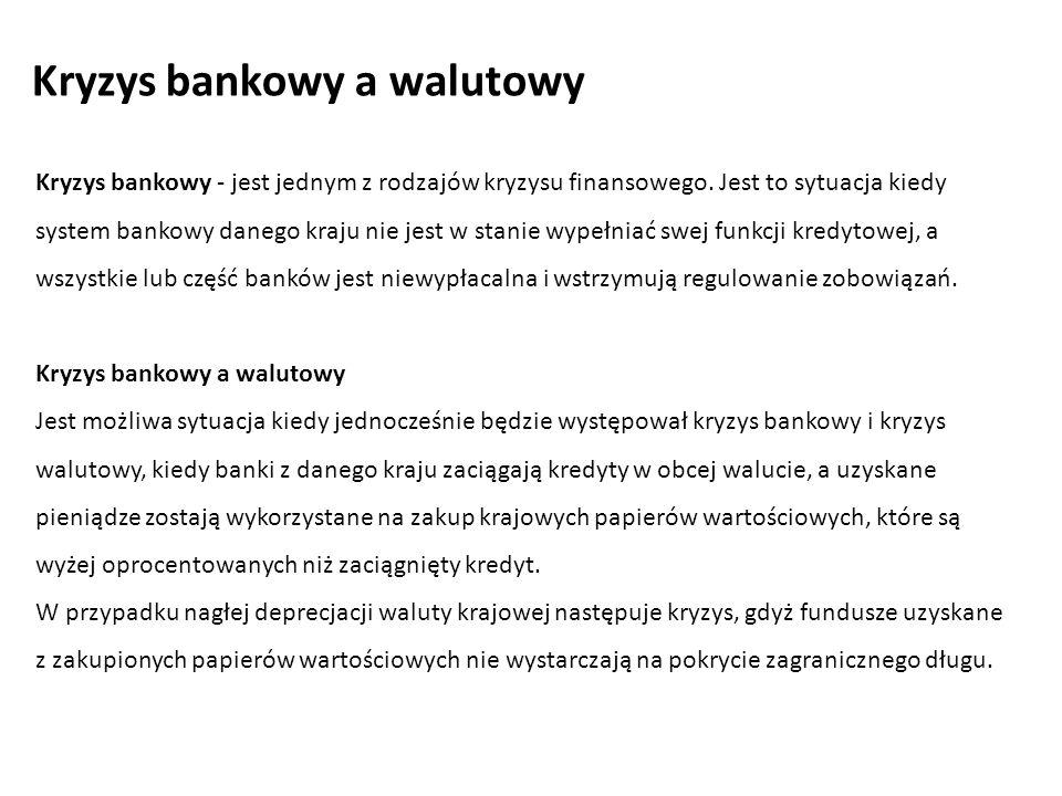 Kryzys bankowy a walutowy