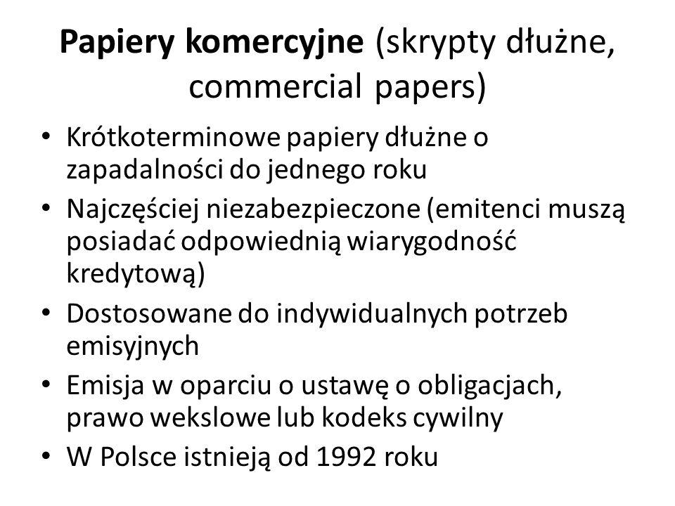 Papiery komercyjne (skrypty dłużne, commercial papers)