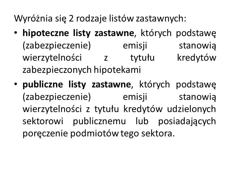 Wyróżnia się 2 rodzaje listów zastawnych: