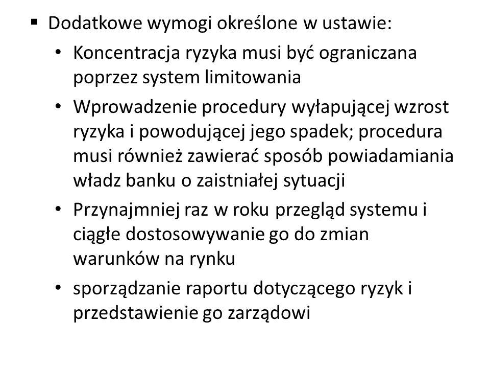 Dodatkowe wymogi określone w ustawie: