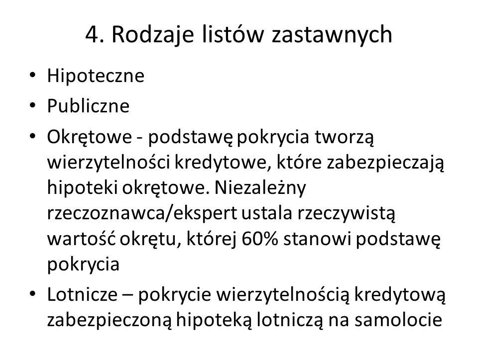 4. Rodzaje listów zastawnych