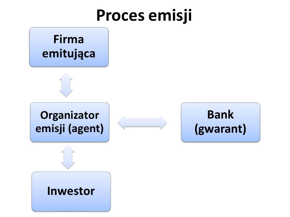 Organizator emisji (agent)