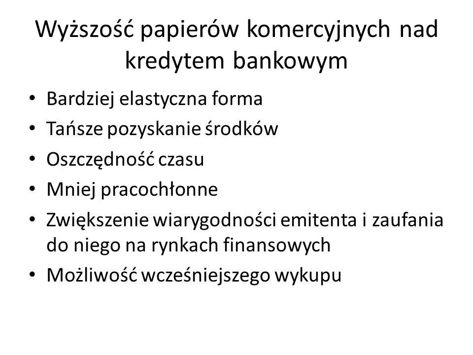 Wyższość papierów komercyjnych nad kredytem bankowym