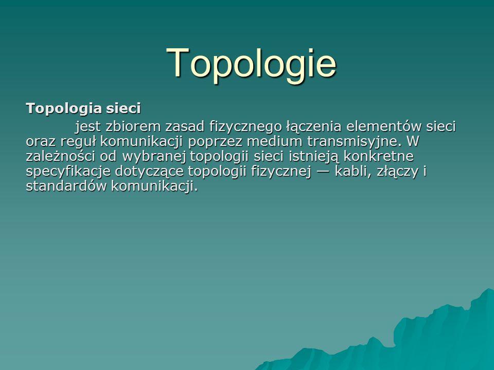 Topologie Topologia sieci