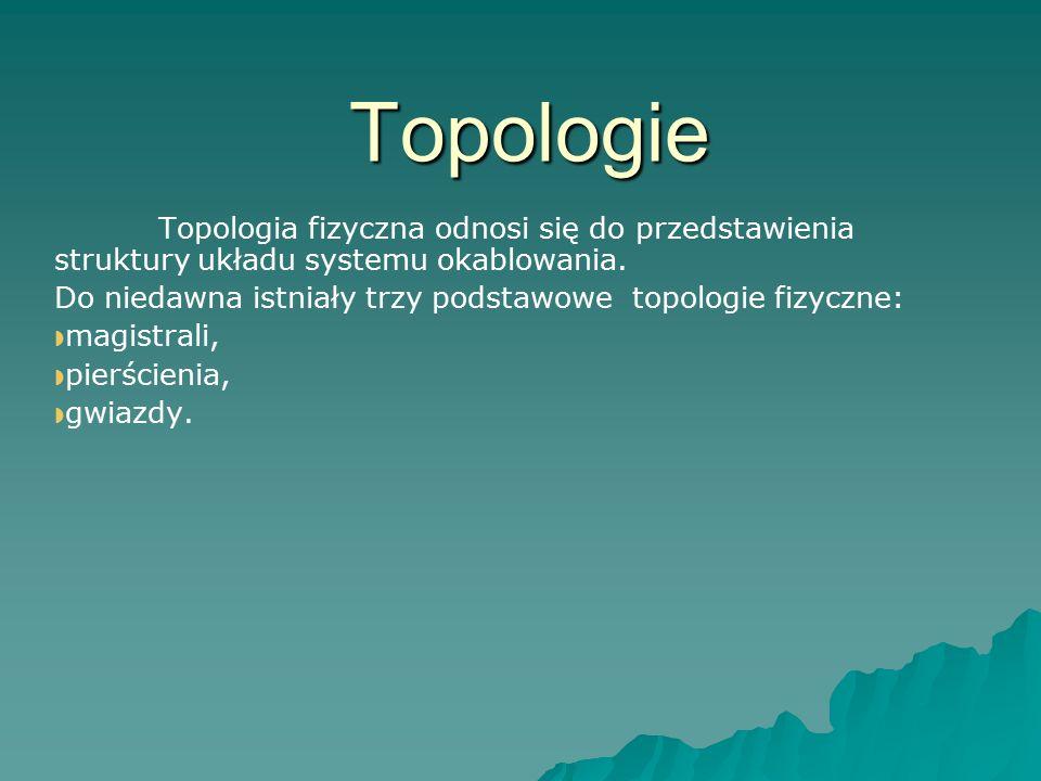 Topologie Topologia fizyczna odnosi się do przedstawienia struktury układu systemu okablowania.