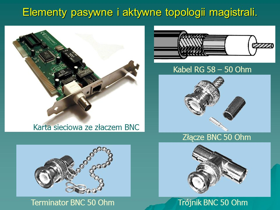 Elementy pasywne i aktywne topologii magistrali.