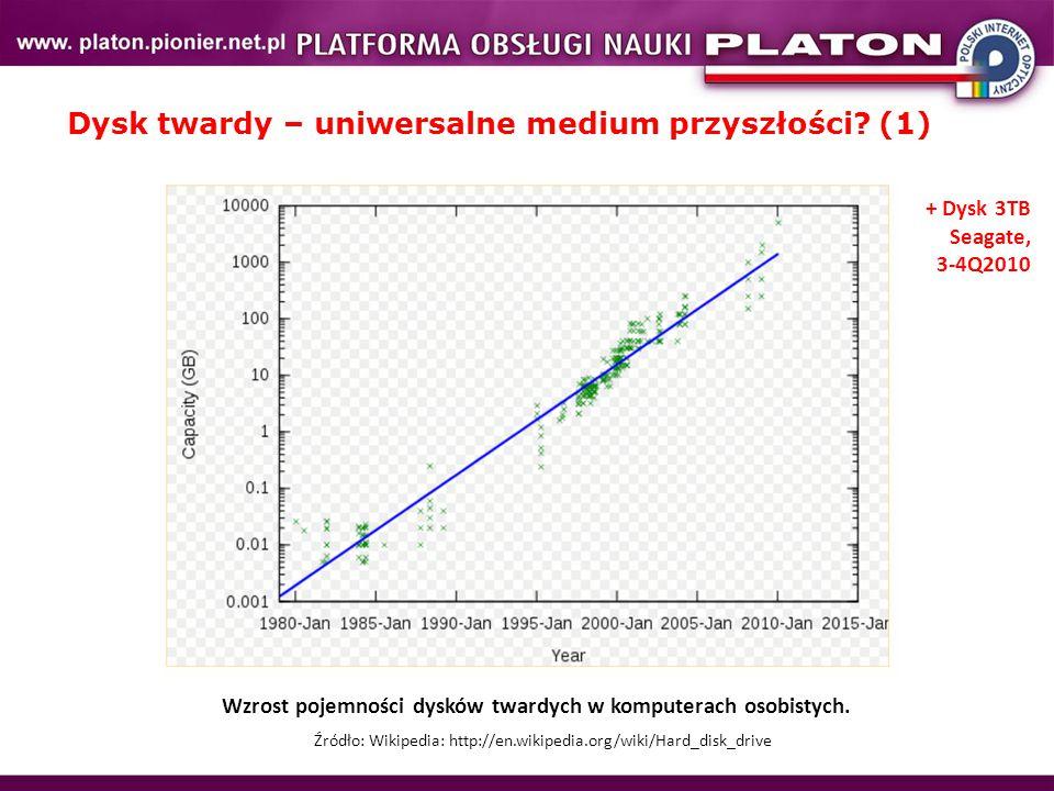 Dysk twardy – uniwersalne medium przyszłości (1)