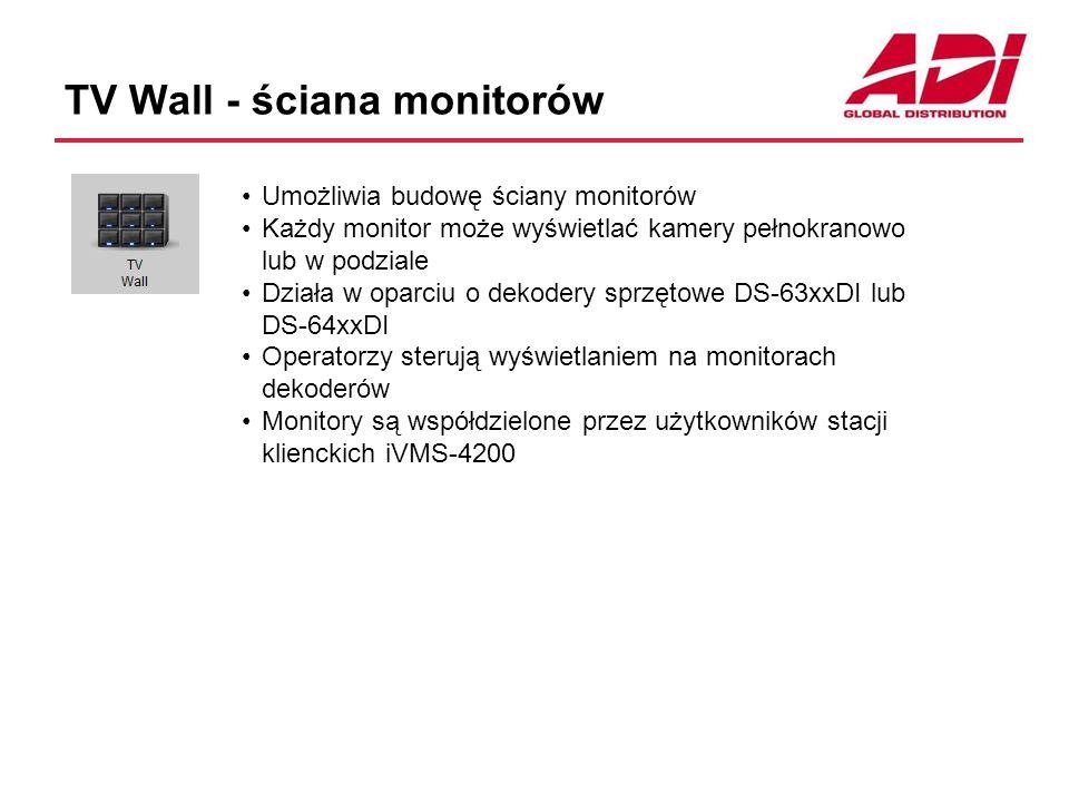 TV Wall - ściana monitorów
