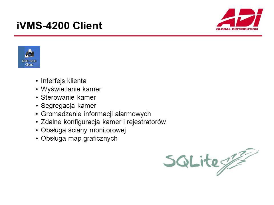 iVMS-4200 Client Interfejs klienta Wyświetlanie kamer Sterowanie kamer