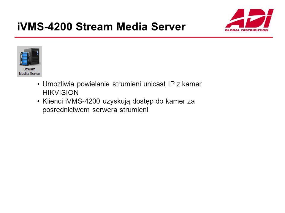 iVMS-4200 Stream Media Server