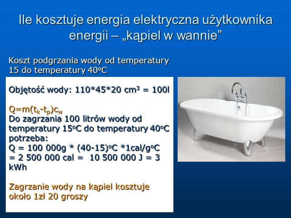 """Ile kosztuje energia elektryczna użytkownika energii – """"kąpiel w wannie"""