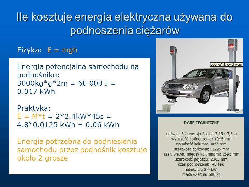 Ile kosztuje energia elektryczna używana do podnoszenia ciężarów