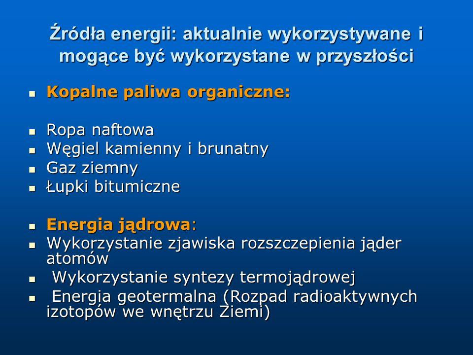 Źródła energii: aktualnie wykorzystywane i mogące być wykorzystane w przyszłości