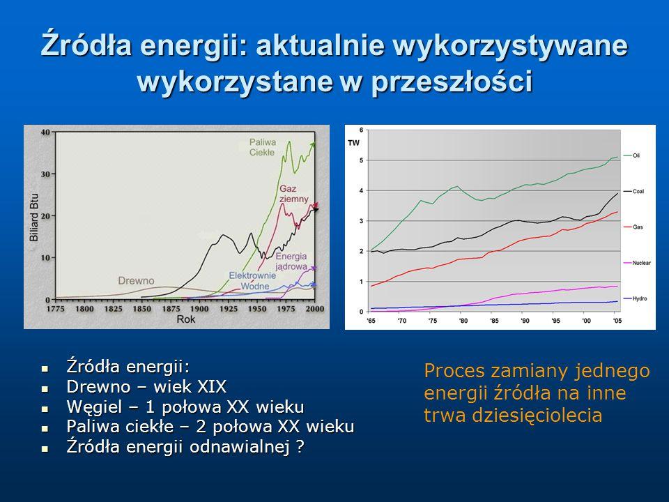 Źródła energii: aktualnie wykorzystywane wykorzystane w przeszłości