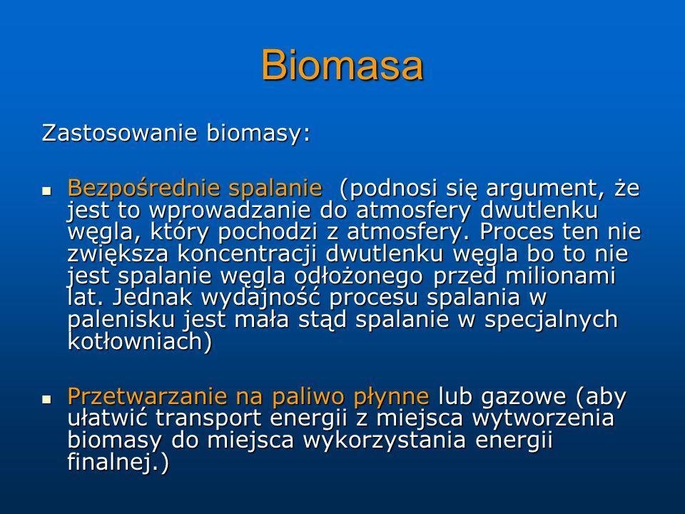 Biomasa Zastosowanie biomasy:
