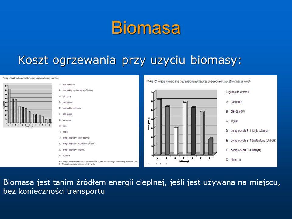 Biomasa Koszt ogrzewania przy uzyciu biomasy: