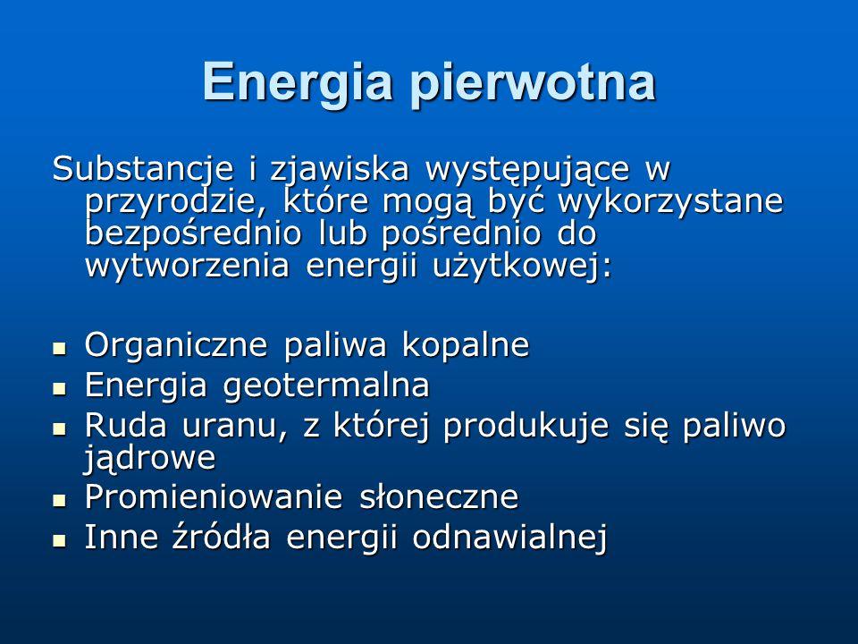 Energia pierwotna