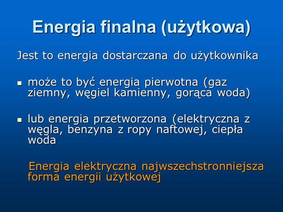 Energia finalna (użytkowa)