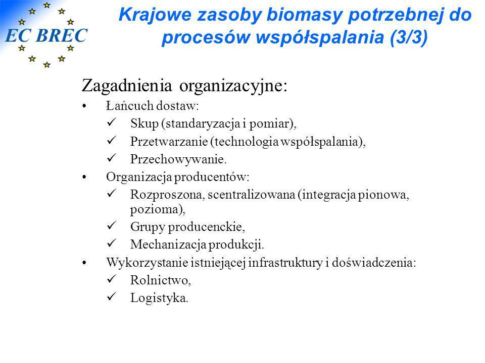 Krajowe zasoby biomasy potrzebnej do procesów współspalania (3/3)