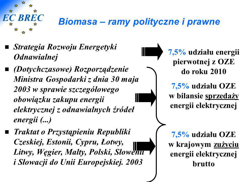 Biomasa – ramy polityczne i prawne