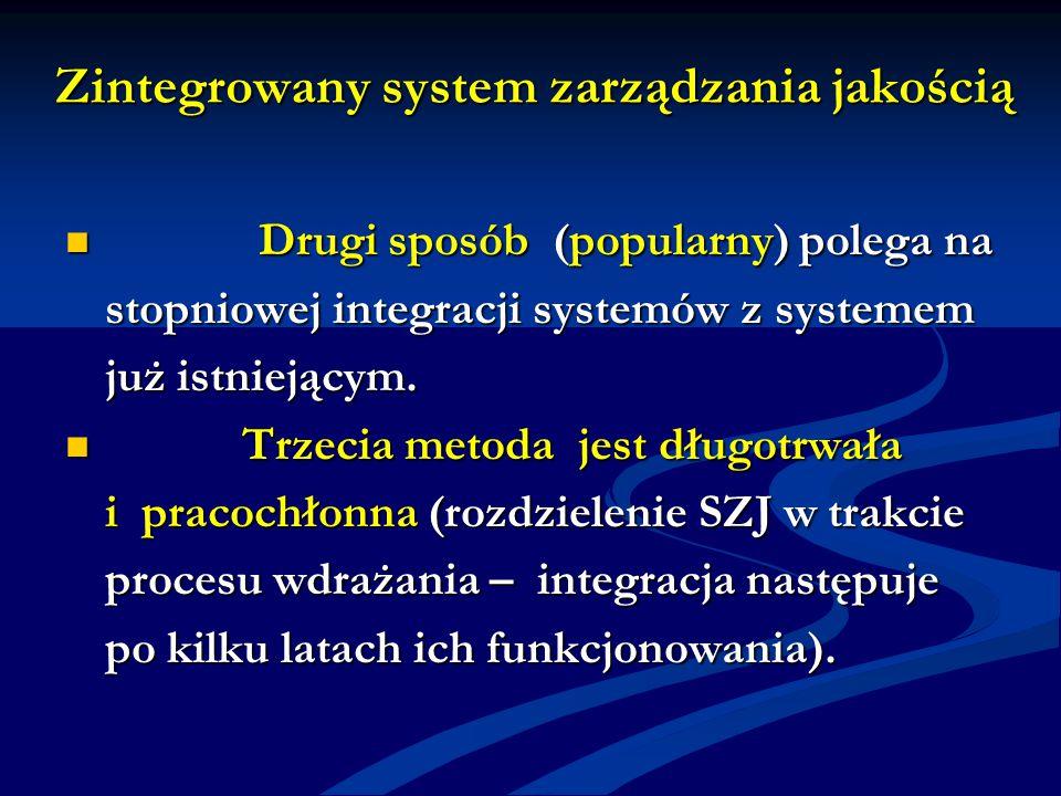 Zintegrowany system zarządzania jakością