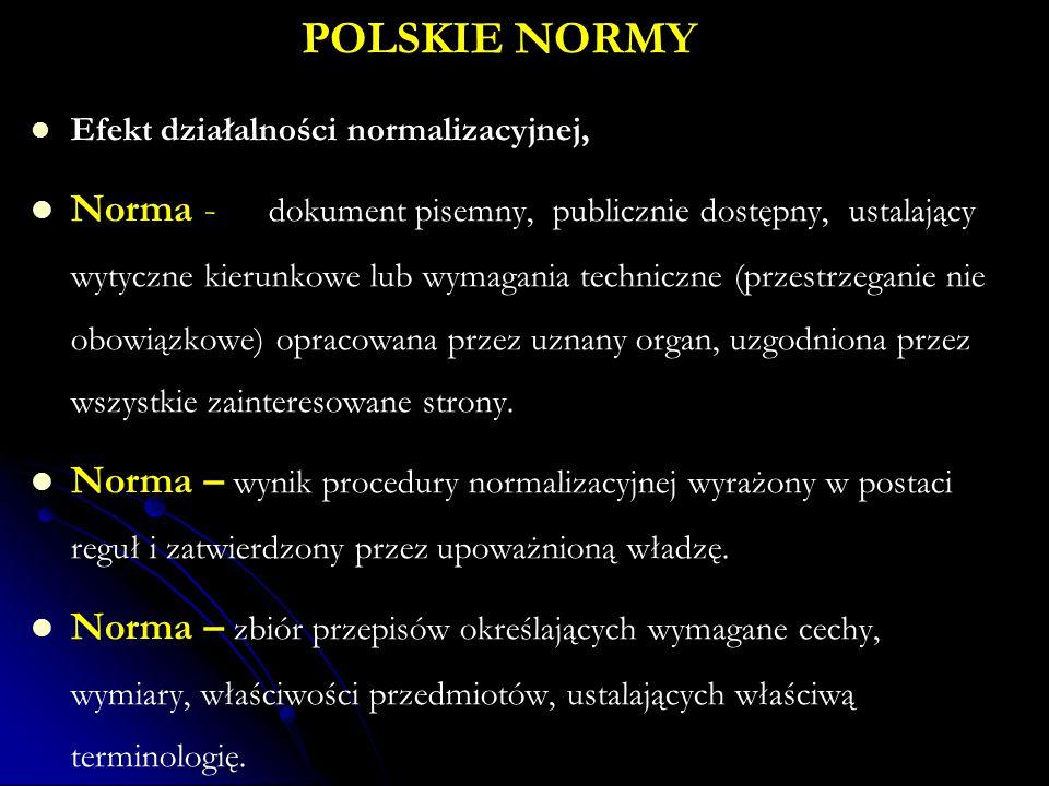 POLSKIE NORMY Efekt działalności normalizacyjnej,