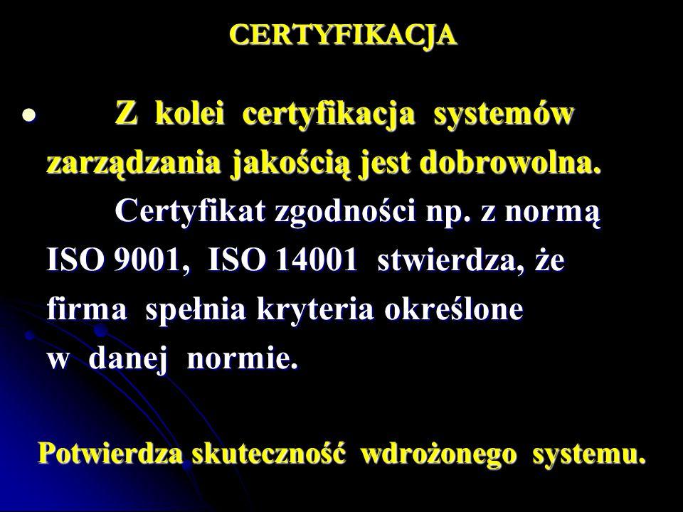 Potwierdza skuteczność wdrożonego systemu.